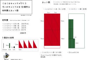 スイカキャンドルを10個作る場合の材料費とカット図